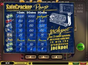 safe cracker jackpot